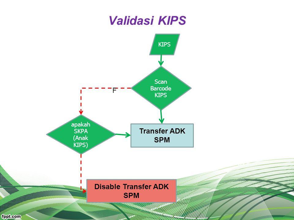 Validasi PIN PPSPM SPM Connect To DB PIN PPSPM Cek Registrasi Satker (Kode DIPA ) Satker Belum Registrasi Cek Pin dan NIP PPSPM Rekam Log PIN Cek PIN Gagal T F F T F T F Next