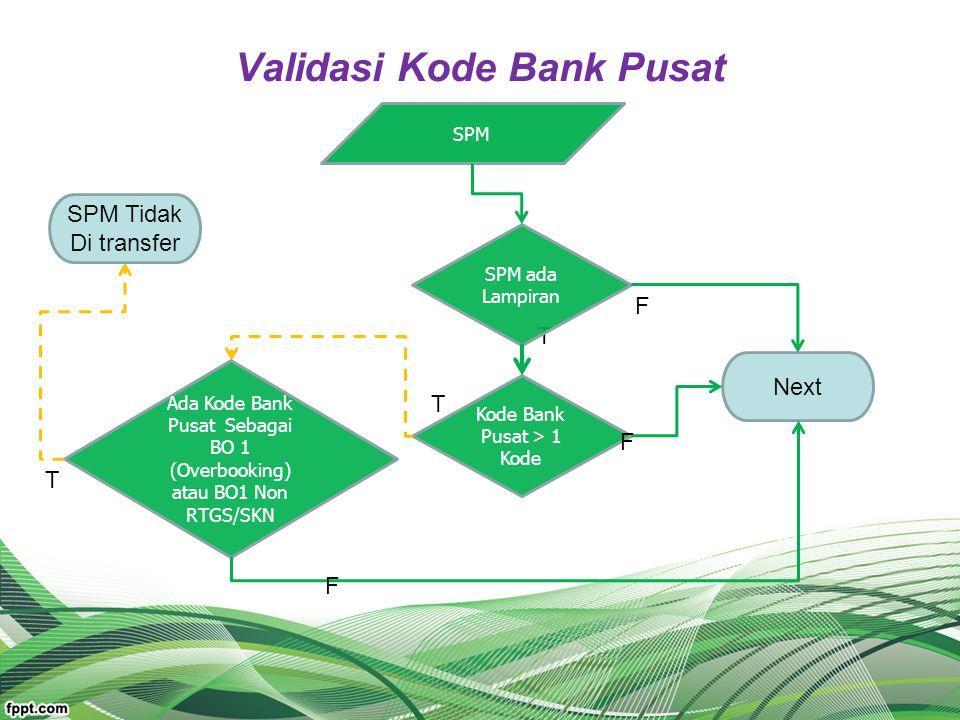 Validasi Kode Bank Pusat SPM Kode Bank Pusat > 1 Kode Ada Kode Bank Pusat Sebagai BO 1 (Overbooking) atau BO1 Non RTGS/SKN Next F T T F SPM Tidak Di t