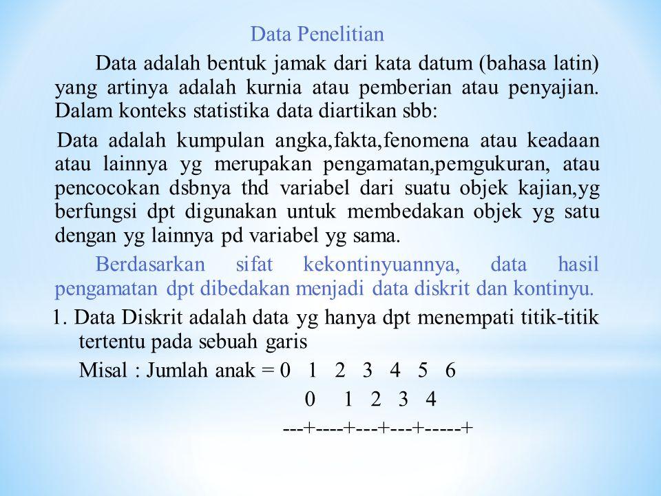 III. METODE WAWANCARA (INTERVIEW) Merupakan proses interaksi dan komunikasi untuk memperoleh keterangan / Data sesuai dengan tujuan penelitian dengan