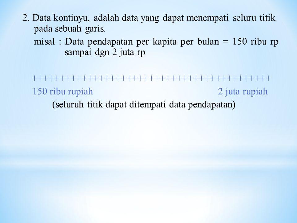 Data Penelitian Data adalah bentuk jamak dari kata datum (bahasa latin) yang artinya adalah kurnia atau pemberian atau penyajian.
