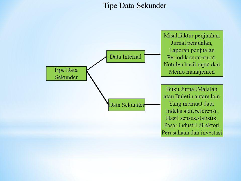 Hubungan Sumber Dan Jenis Data Penelitian Sumber Data Data Primer Data Sekunder Data Dokumenter Data Fisik Data Subyek