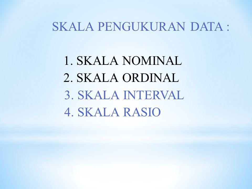 Jenis Data Penelitian Jenis Data Data Subyek Data Dokumenter Ekspresi Lisan (Verbal) Data Fisik Tertulis