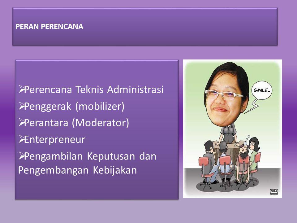 PERAN PERENCANA  Perencana Teknis Administrasi  Penggerak (mobilizer)  Perantara (Moderator)  Enterpreneur  Pengambilan Keputusan dan Pengembanga