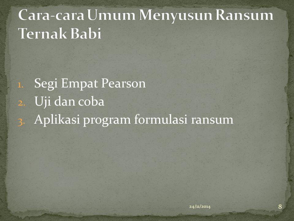 1. Segi Empat Pearson 2. Uji dan coba 3. Aplikasi program formulasi ransum 24/11/2014 8