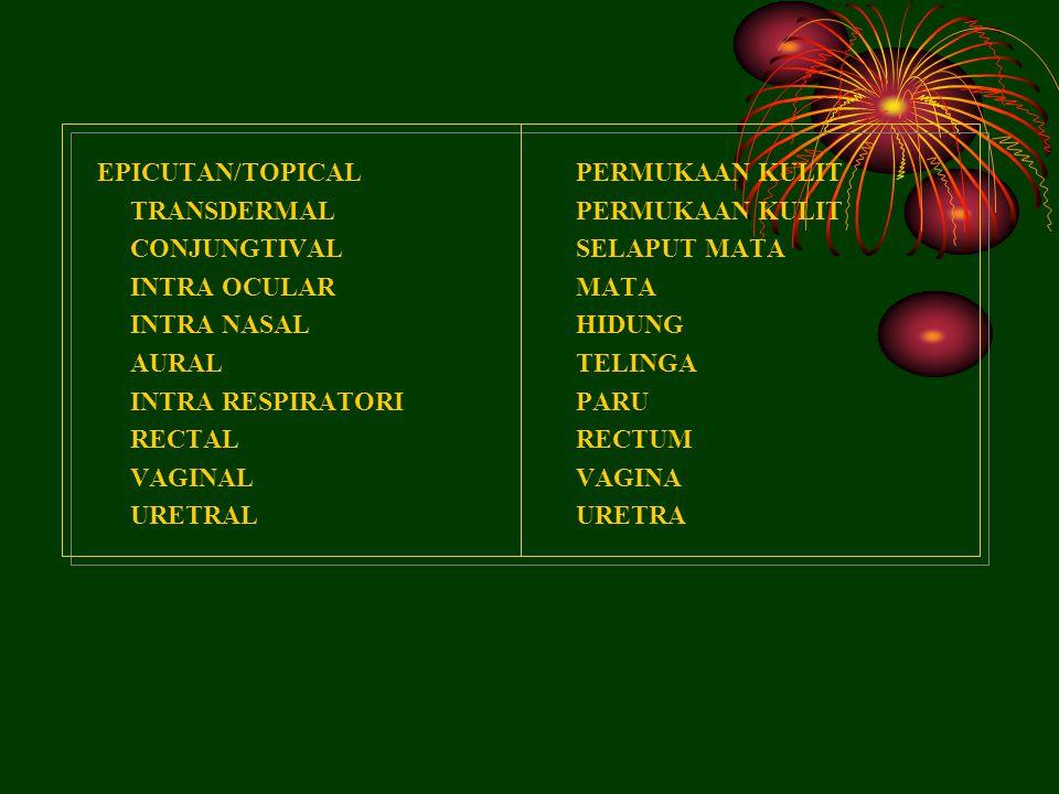 ORAL PERORAL SUBLINGUAL PARENTERAL I.V I.ARTERIAL I.CARDIAC I.SPINAL/TEKAL I.OSEUS I.ARTICULAR I.SINOVIAL I.CUTAN/DERMAL SUBCUTAN I.MUSKULAR MULUT SISTEM SALURAN CERNA VIA MULUT DIBAWAH LIDAH SUNTIKAN VENA ARTERI JANTUNG TULANG PUNGGUNG TULANG SENDI DAERAH CAIRAN SENDI KULIT DIBAWAH KULIT OTOT CARA-CARA PEMAKAIAN OBAT