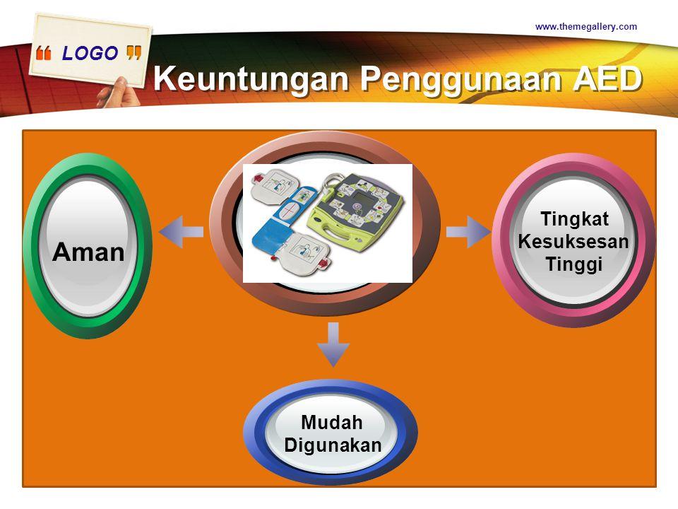 LOGO www.themegallery.com Keuntungan Penggunaan AED Tingkat Kesuksesan Tinggi Aman Mudah Digunakan