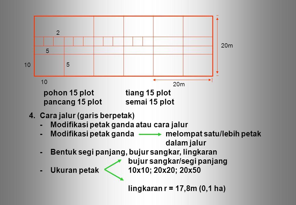 20m 10 5 5 2 pohon 15 plottiang 15 plot pancang 15 plotsemai 15 plot 4.Cara jalur (garis berpetak) -Modifikasi petak ganda atau cara jalur -Modifikasi