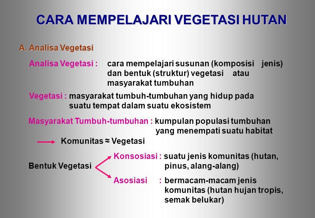 faktor (bahan induk, topografi, tanah, iklim, organisme, waktu) Analisis Vegetasimempelajari tegakan hutan, yaitu tingkat pohon dan permudaan mempelajari tumbuhan bawah, yaitu vegetasi dasar kecuali permudaan pohon tertentu (padang alang-alang, rumput, semak belukar) Studi Vegetasi Studi FloristikData Kualitatif (misalnya : habitus, penyebaran) Analisa VegetasiData Kualitatif & Kuantitatif Data Kuantitatif : jumlah, ukuran, berat kering, luas daerah yang ditumbuhi pengukuran & pengamatan Vegetasi