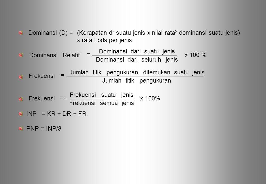 Dominansi (D) =(Kerapatan dr suatu jenis x nilai rata 2 dominansi suatu jenis) x rata Lbds per jenis INP = KR + DR + FR PNP = INP/3 % 100 x jenis selu