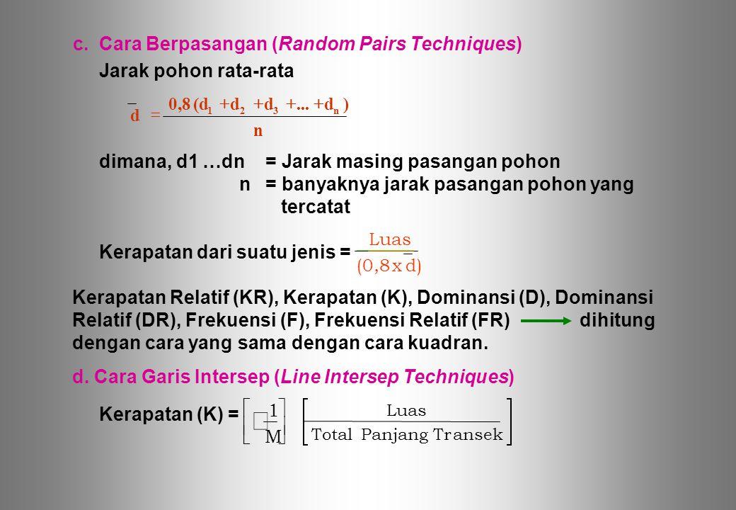d. Cara Garis Intersep (Line Intersep Techniques) c. Cara Berpasangan (Random Pairs Techniques) Kerapatan (K) =        M 1       ansekPan