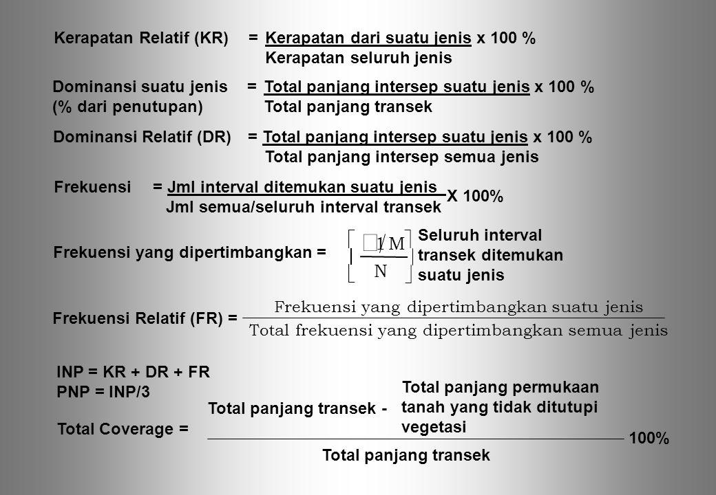 Kerapatan Relatif (KR) = Kerapatan dari suatu jenis x 100 % Kerapatan seluruh jenis Dominansi suatu jenis = Total panjang intersep suatu jenis x 100 %