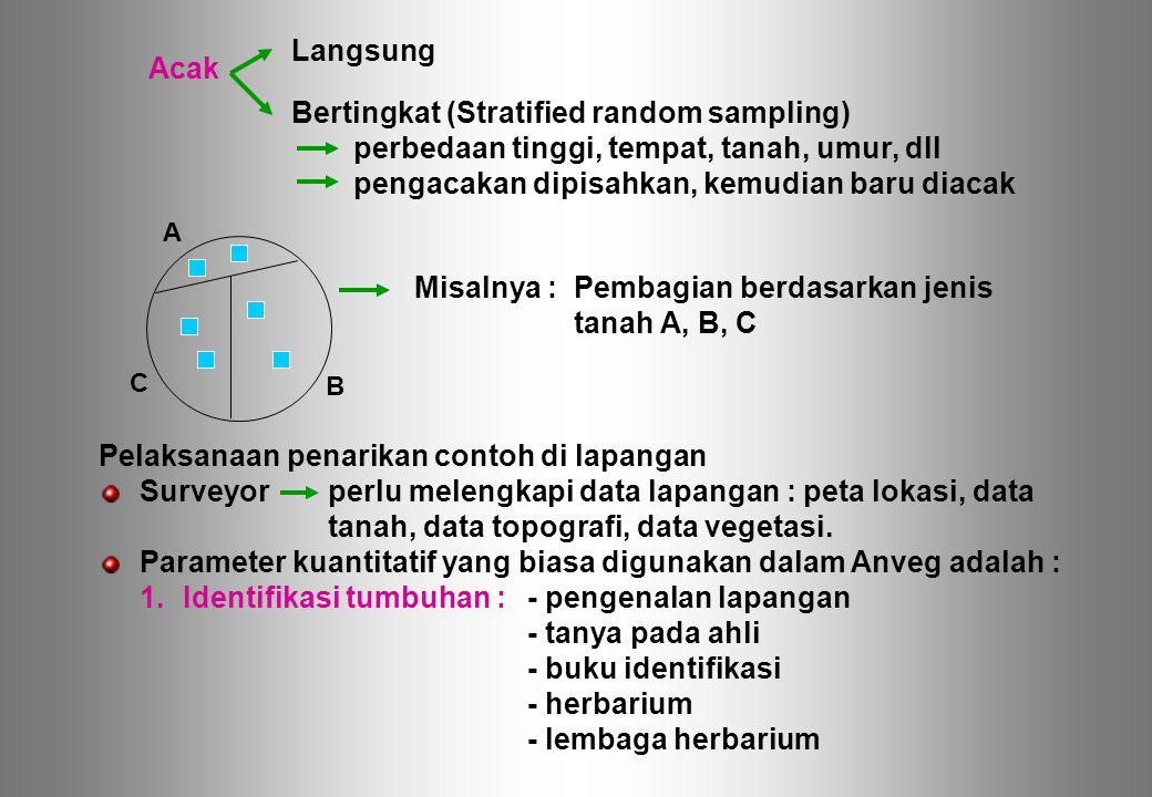 Acak Langsung Bertingkat (Stratified random sampling) perbedaan tinggi, tempat, tanah, umur, dll pengacakan dipisahkan, kemudian baru diacak B Misalny