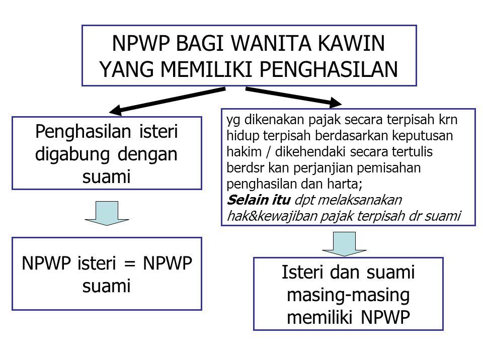 NPWP BAGI WANITA KAWIN YANG MEMILIKI PENGHASILAN Penghasilan isteri digabung dengan suami NPWP isteri = NPWP suami yg dikenakan pajak secara terpisah