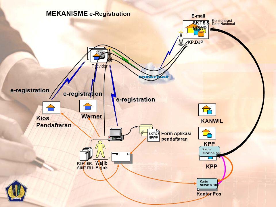 Kantor Pos Warnet MEKANISME e-Registration Provider Wajib Pajak Konsentrasi Data Nasional KP.DJP Form Aplikasi pendaftarane-registration e-registratio