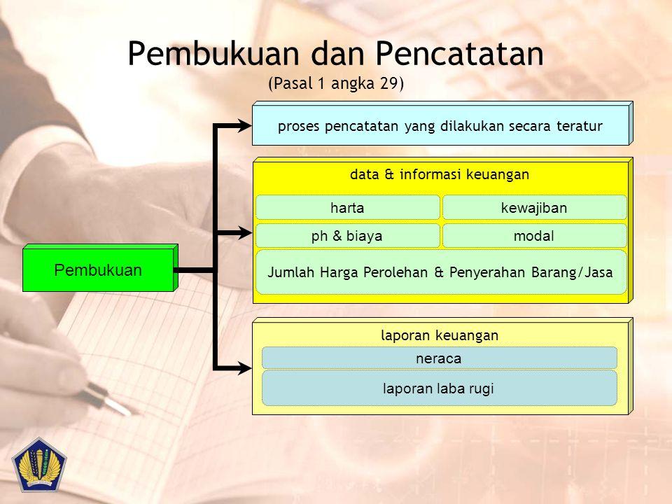 Pembukuan dan Pencatatan (Pasal 1 angka 29) Pembukuan proses pencatatan yang dilakukan secara teratur data & informasi keuangan Jumlah Harga Perolehan