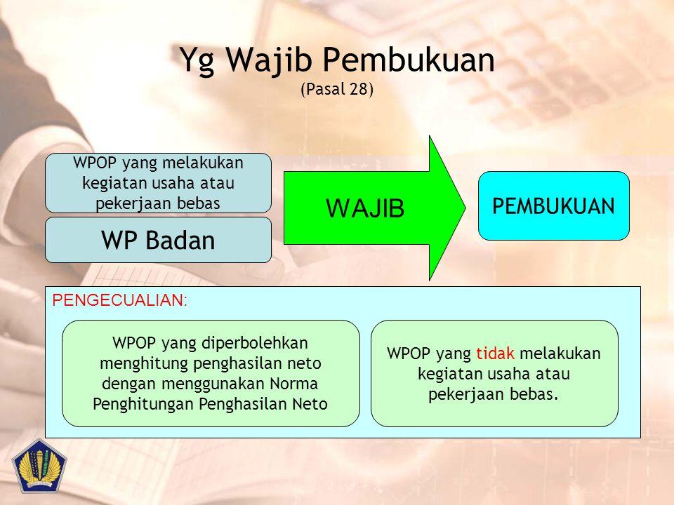 Yg Wajib Pembukuan (Pasal 28) WPOP yang melakukan kegiatan usaha atau pekerjaan bebas PEMBUKUAN WP Badan WAJIB PENGECUALIAN: WPOP yang diperbolehkan m