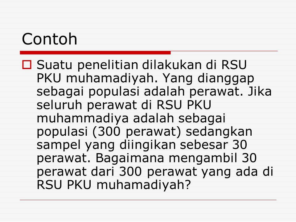 Contoh  Suatu penelitian dilakukan di RSU PKU muhamadiyah. Yang dianggap sebagai populasi adalah perawat. Jika seluruh perawat di RSU PKU muhammadiya
