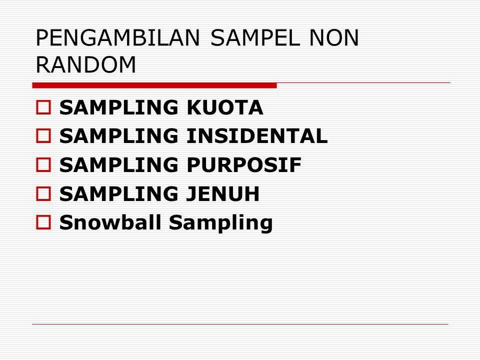 PENGAMBILAN SAMPEL NON RANDOM  SAMPLING KUOTA  SAMPLING INSIDENTAL  SAMPLING PURPOSIF  SAMPLING JENUH  Snowball Sampling