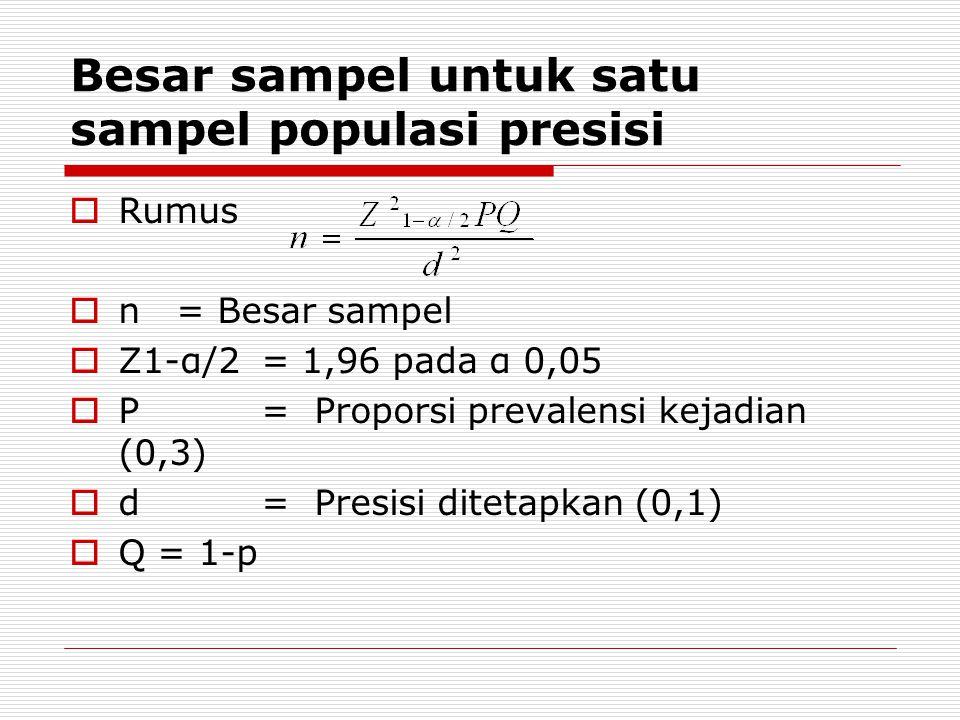 Besar sampel untuk satu sampel populasi presisi  Rumus  n = Besar sampel  Z1-α/2= 1,96 pada α 0,05  P= Proporsi prevalensi kejadian (0,3)  d = Pr