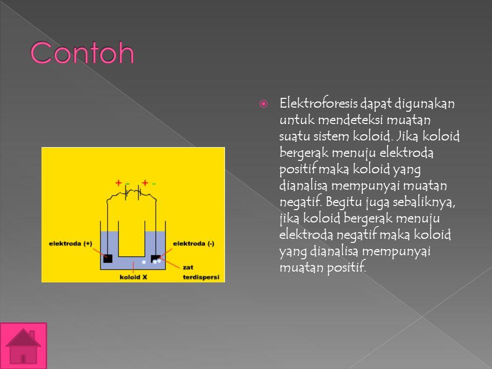 Elektroforesis merupakan pergerakan zat bermuatan listrik akibat adanya pengaruh medan listrik. Fungsinya : Menentukan muatan koloid dan memisahkan as