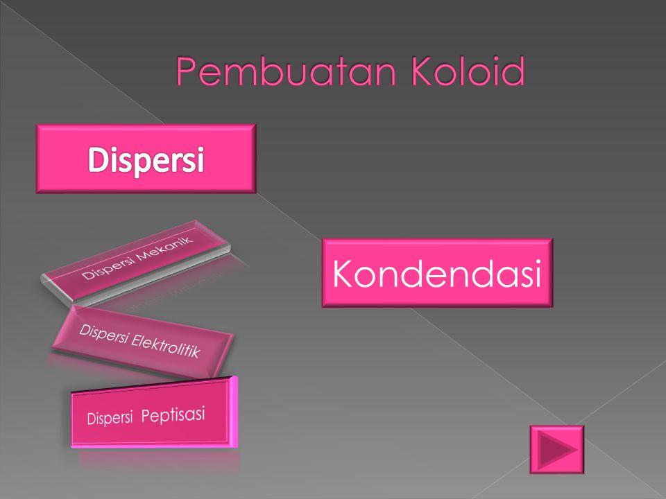 1. Adhila Rachma(01) 2. Diah Plasnia Nihrum (11) 3. Ekawaty Kurnia Dewi (15) 4. Intan Fitria Wardhani (18) 5. Monica Arum Mawarni (19) 6. Monti Oktari