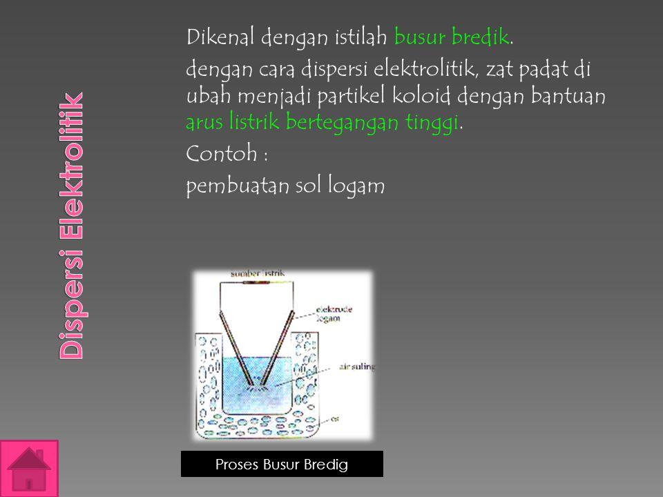 Proses Busur Bredig Dikenal dengan istilah busur bredik.