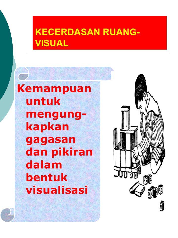 KECERDASAN RUANG- VISUAL Kemampuan untuk mengung- kapkan gagasan dan pikiran dalam bentuk visualisasi