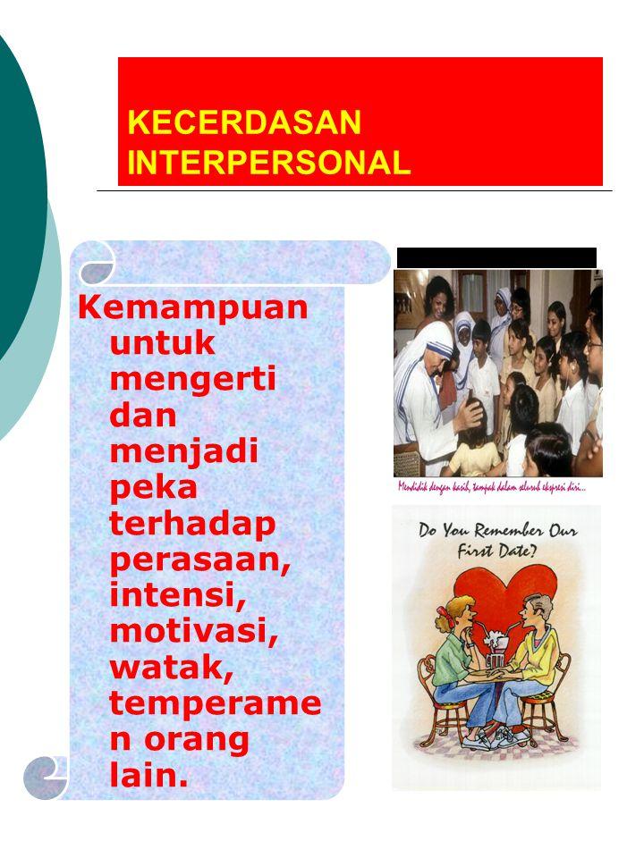 KECERDASAN INTERPERSONAL Kemampuan untuk mengerti dan menjadi peka terhadap perasaan, intensi, motivasi, watak, temperame n orang lain.