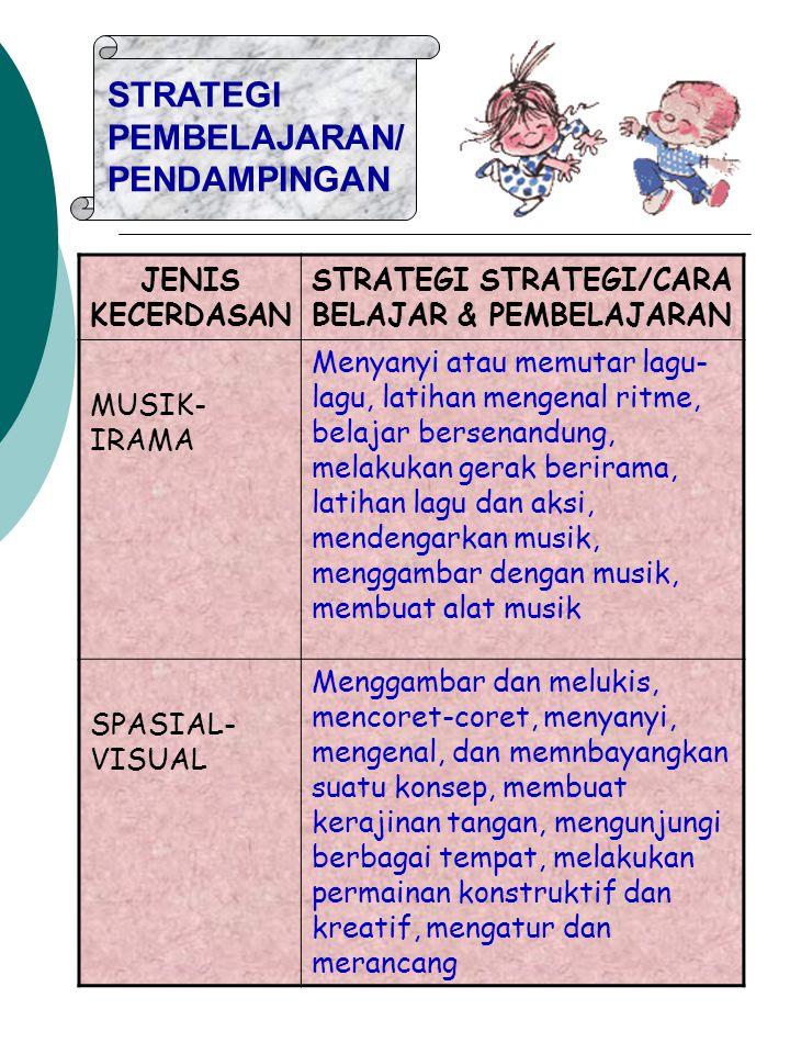 JENIS KECERDASAN STRATEGI STRATEGI/CARA BELAJAR & PEMBELAJARAN MUSIK- IRAMA Menyanyi atau memutar lagu- lagu, latihan mengenal ritme, belajar bersenan