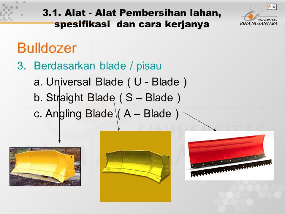 3.1. Alat - Alat Pembersihan lahan, spesifikasi dan cara kerjanya Bulldozer 3.Berdasarkan blade / pisau a. Universal Blade ( U - Blade ) b. Straight B