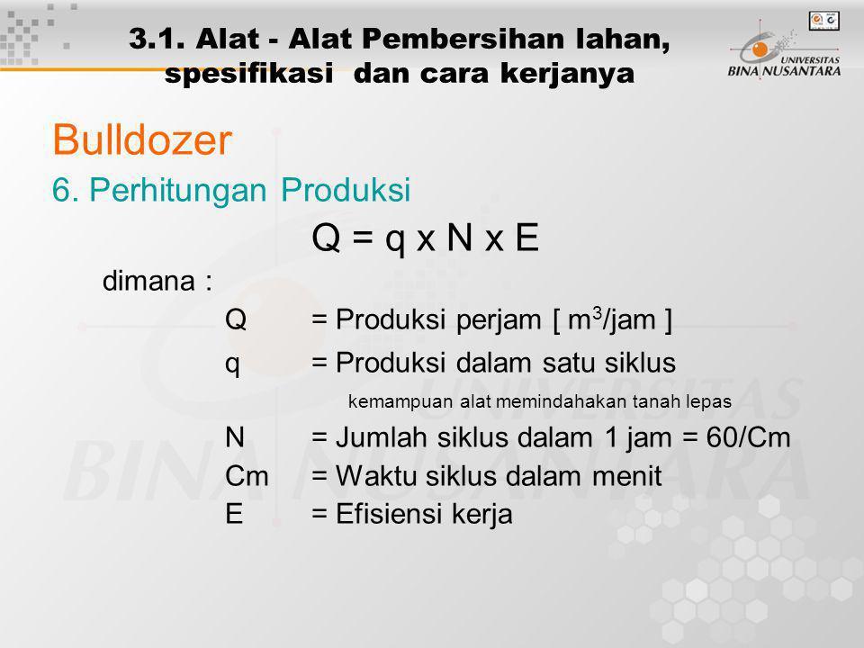 3.1. Alat - Alat Pembersihan lahan, spesifikasi dan cara kerjanya Bulldozer 6. Perhitungan Produksi Q = q x N x E dimana : Q = Produksi perjam [ m 3 /