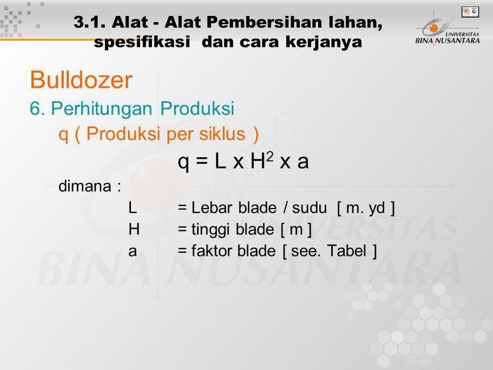 3.1. Alat - Alat Pembersihan lahan, spesifikasi dan cara kerjanya Bulldozer 6. Perhitungan Produksi q ( Produksi per siklus ) q = L x H 2 x a dimana :