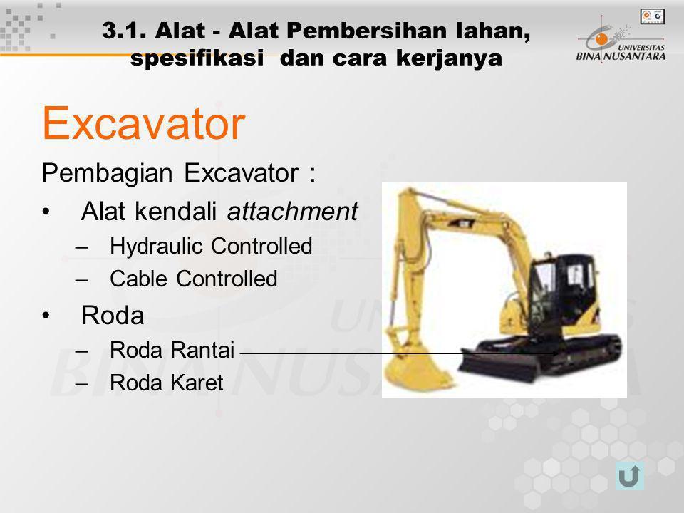3.1. Alat - Alat Pembersihan lahan, spesifikasi dan cara kerjanya Excavator Pembagian Excavator : Alat kendali attachment –Hydraulic Controlled –Cable