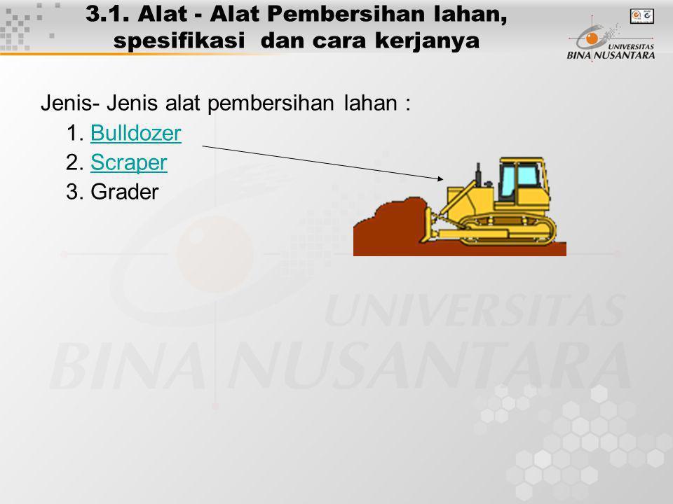 3.1. Alat - Alat Pembersihan lahan, spesifikasi dan cara kerjanya Jenis- Jenis alat pembersihan lahan : 1. BulldozerBulldozer 2. ScraperScraper 3. Gra