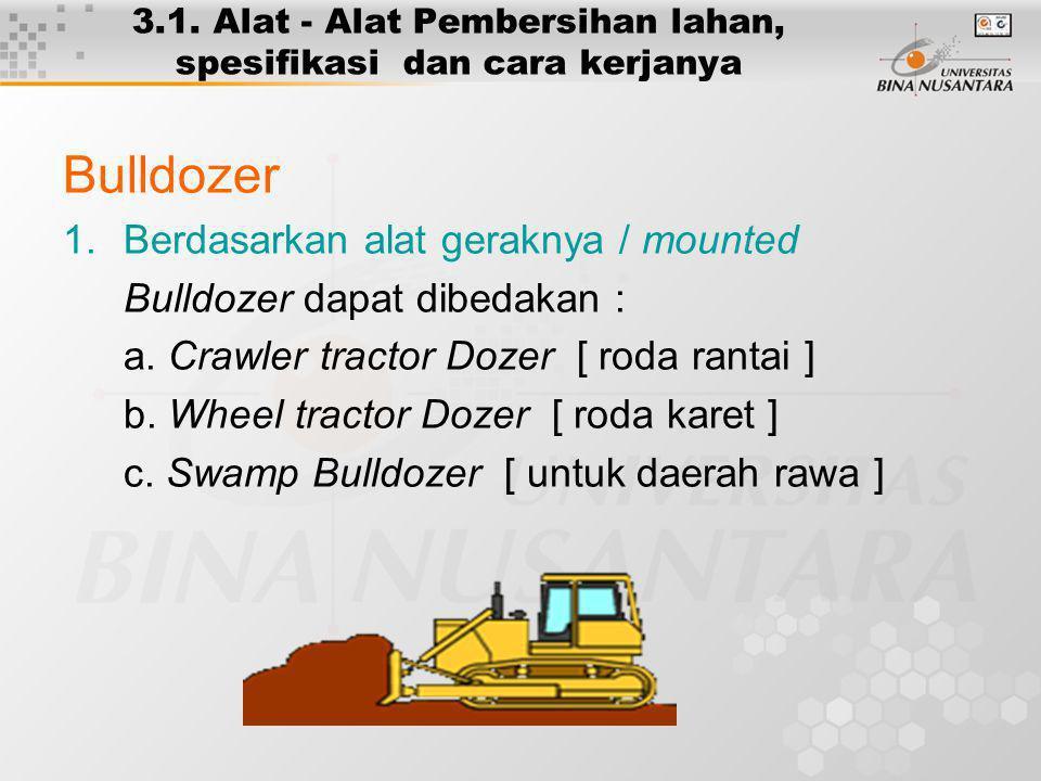 3.1. Alat - Alat Pembersihan lahan, spesifikasi dan cara kerjanya Bulldozer 1.Berdasarkan alat geraknya / mounted Bulldozer dapat dibedakan : a. Crawl