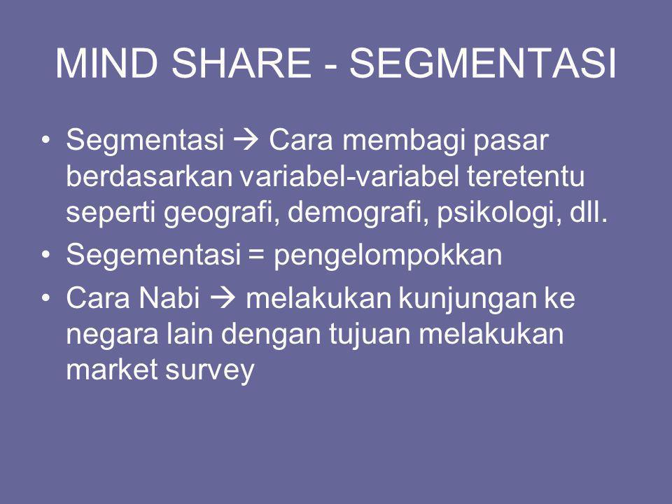 MIND SHARE - Targeting Targeting  Proses pemilihan target dan mencocokkan reaksi pasar dengan kebutuhan dasar, kemampuan daya beli dan keterbatasan yang dimiliki.