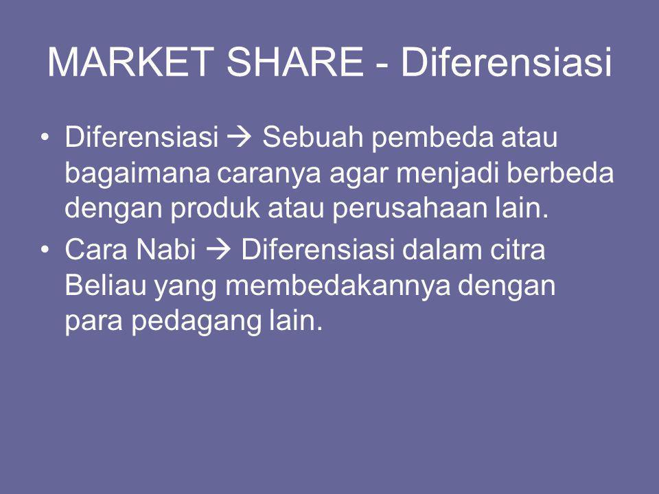 MARKET SHARE – Marketing Mix Marketing Mix  Menggabungkan elemen penting pemasaran benda atau jasa, seperti keunggulan produk, penetapan harga, pengemasan produk periklanan, dll.