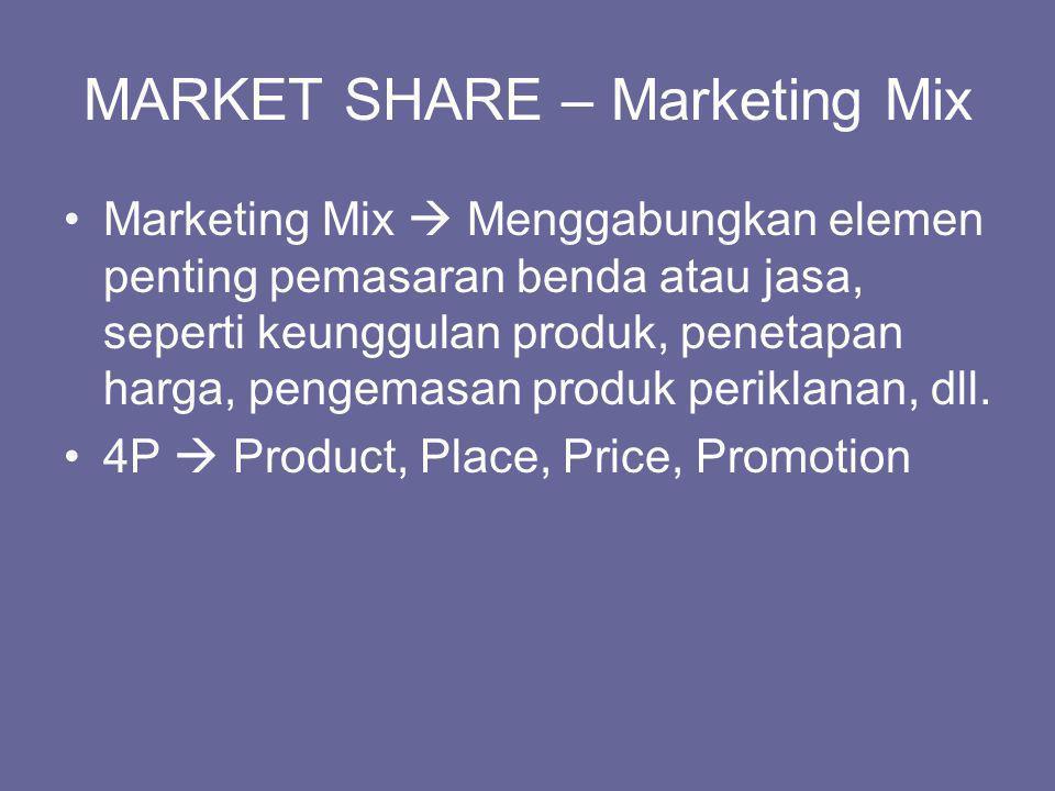 MARKET SHARE – Marketing Mix Cara Nabi dalam 4P Product  mendiskripsikan +/- produk Promosi  tidak bersumpah secara berlebihan Price  tidak melakukan price war Place/distribusi  melarang memotong jalur distribusi