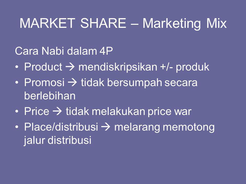 MARKET SHARE – Selling Selling  teknik dalam membujuk atau meyakinkan konsumen bahwa dalam produk yang dijual terdapat solusi atau keuntungan yang lebih bagi mereka.