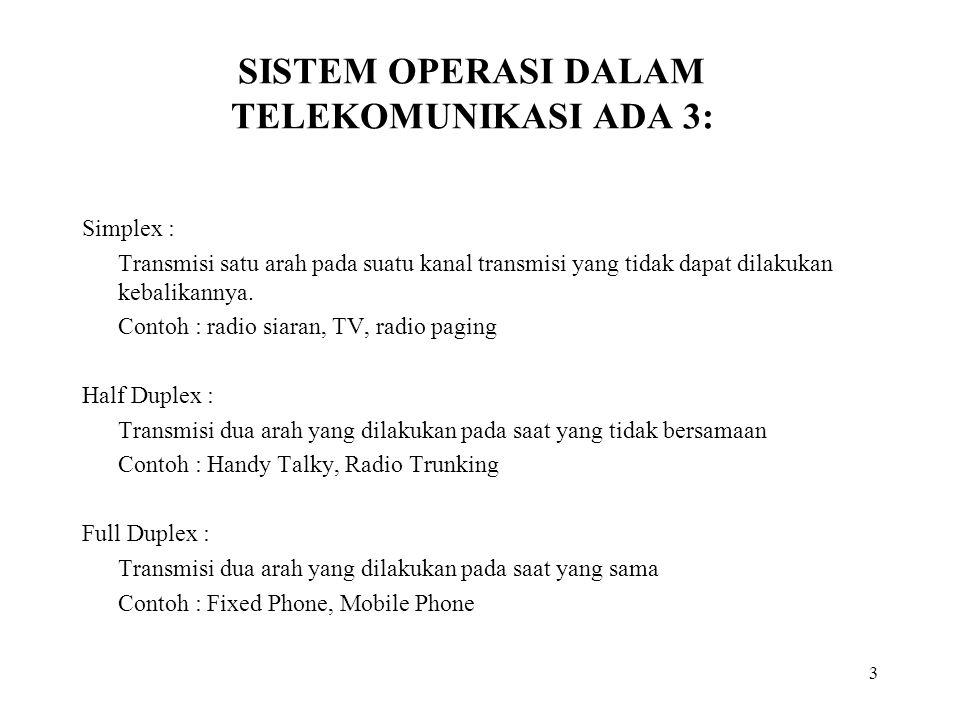 3 SISTEM OPERASI DALAM TELEKOMUNIKASI ADA 3: Simplex : Transmisi satu arah pada suatu kanal transmisi yang tidak dapat dilakukan kebalikannya. Contoh