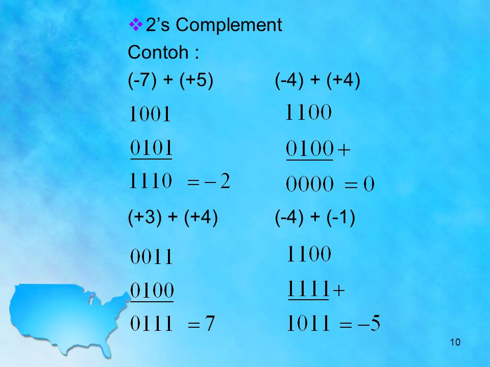  2's Complement Contoh : (-7) + (+5)(-4) + (+4) (+3) + (+4)(-4) + (-1) 10