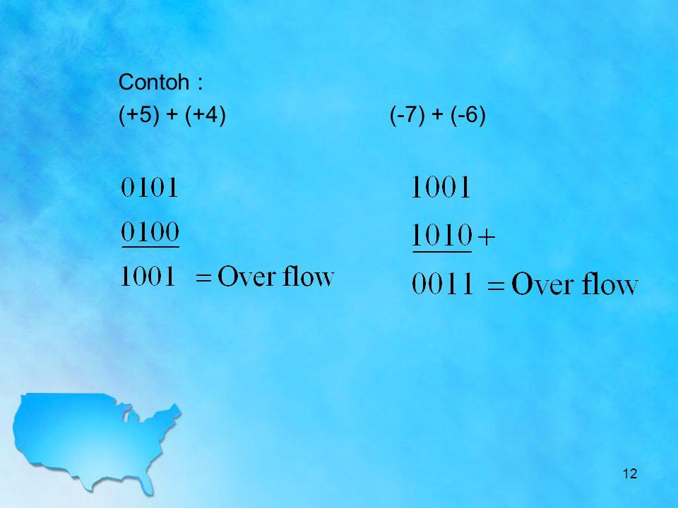 Contoh : (+5) + (+4)(-7) + (-6) 12