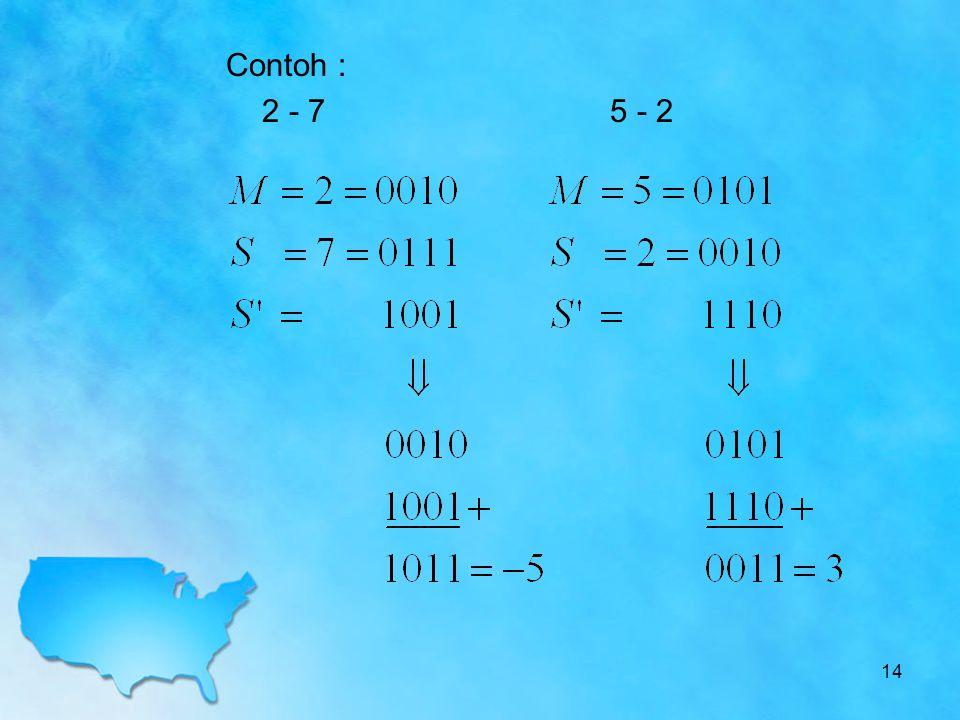Contoh : 2 - 7 5 - 2 14