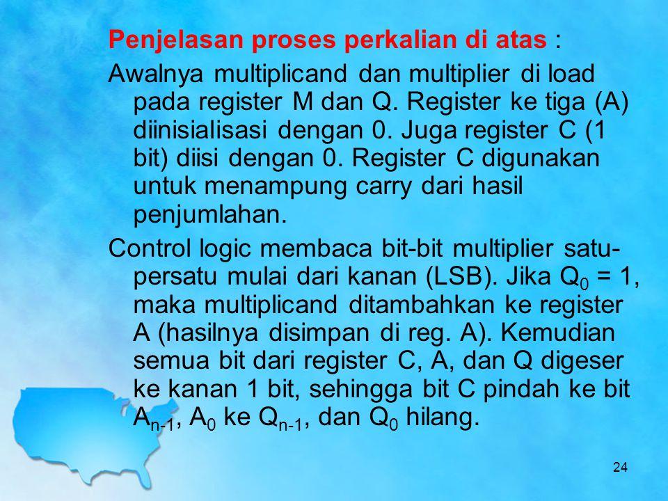 Penjelasan proses perkalian di atas : Awalnya multiplicand dan multiplier di load pada register M dan Q. Register ke tiga (A) diinisialisasi dengan 0.