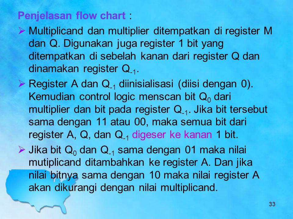 Penjelasan flow chart :  Multiplicand dan multiplier ditempatkan di register M dan Q. Digunakan juga register 1 bit yang ditempatkan di sebelah kanan