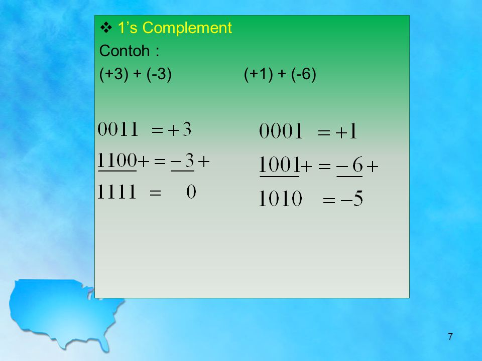  1's Complement Contoh : (+3) + (-3)(+1) + (-6) 7