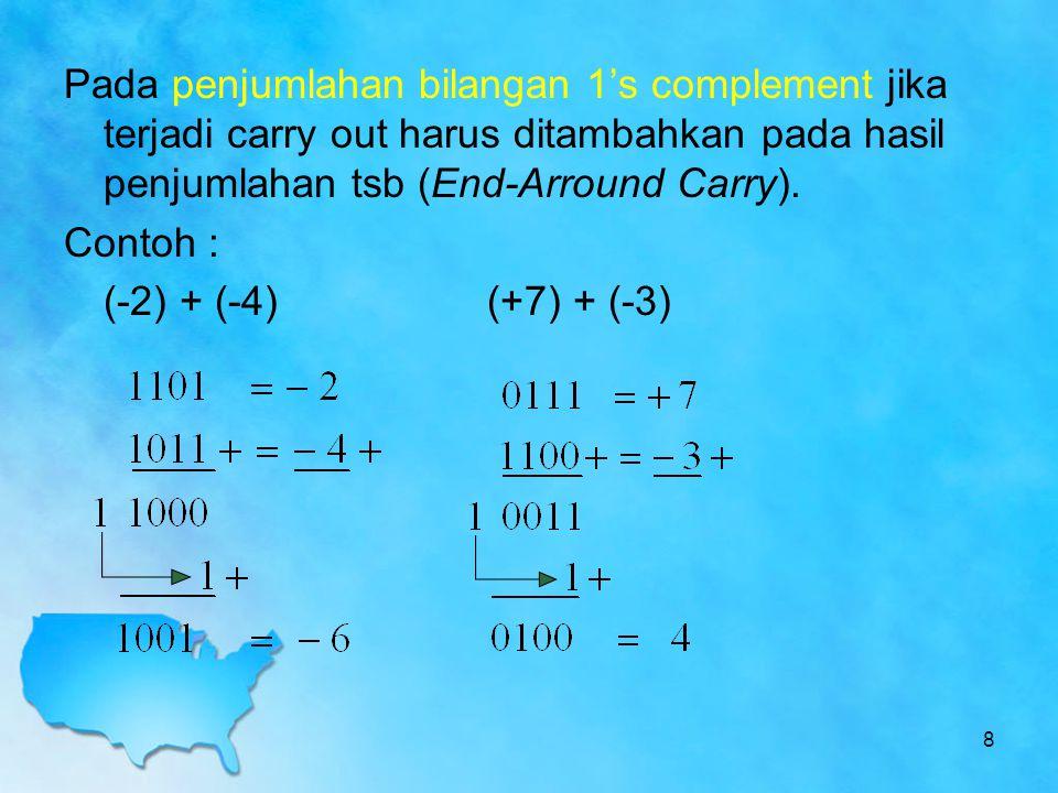 Pada penjumlahan bilangan 1's complement jika terjadi carry out harus ditambahkan pada hasil penjumlahan tsb (End-Arround Carry). Contoh : (-2) + (-4)