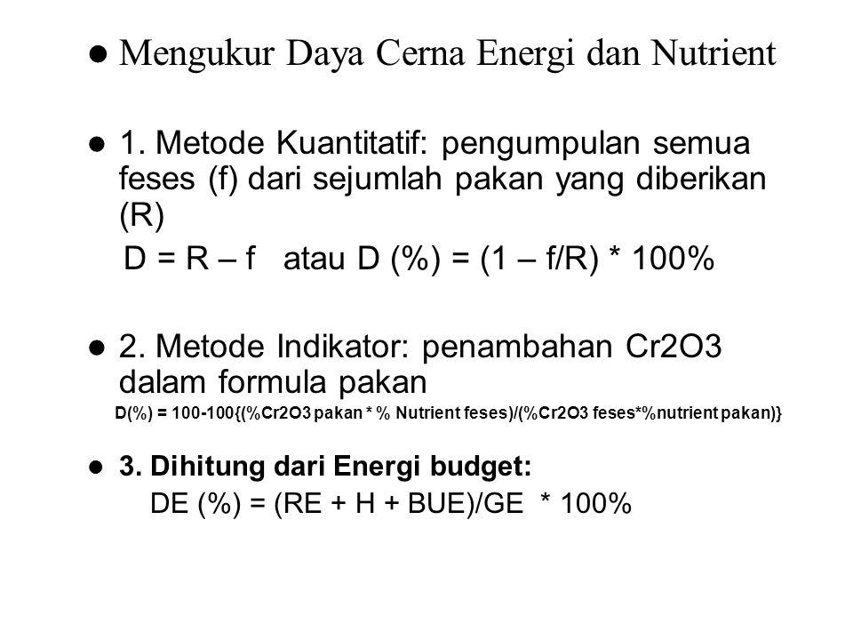 METODOLOGI 1.Mengukur Kandungan Energi Pakan, Feses dan Ikan: 1. Secara langsung dg. Bombcalorimetry 2. Menghitung dari Komposisi Kimia E (kj/g) = 0,2