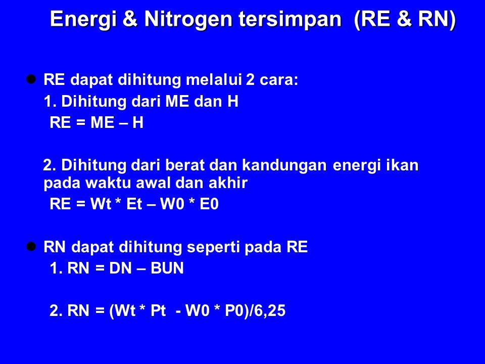 Metabolizable Energy (ME) ME dapat dihitung melalui 3 cara: 1. Dihitung dari total energi, faecal & non faecal ME = GE – FE – BUE = DE -BUE 2. Dihitun
