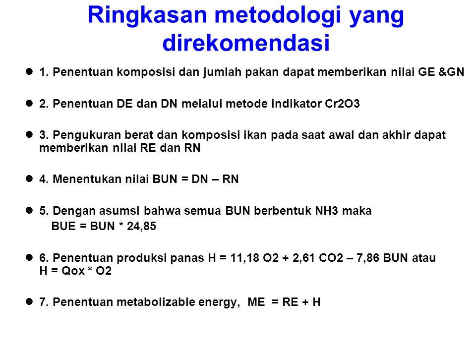 Energi dalam bentuk panas (H) Penilaian tentang H dapat dilakukan melalui 3 cara: 1. Dihitung dari ME dan RE H = ME – RE 2. Dihitung secara langsung d